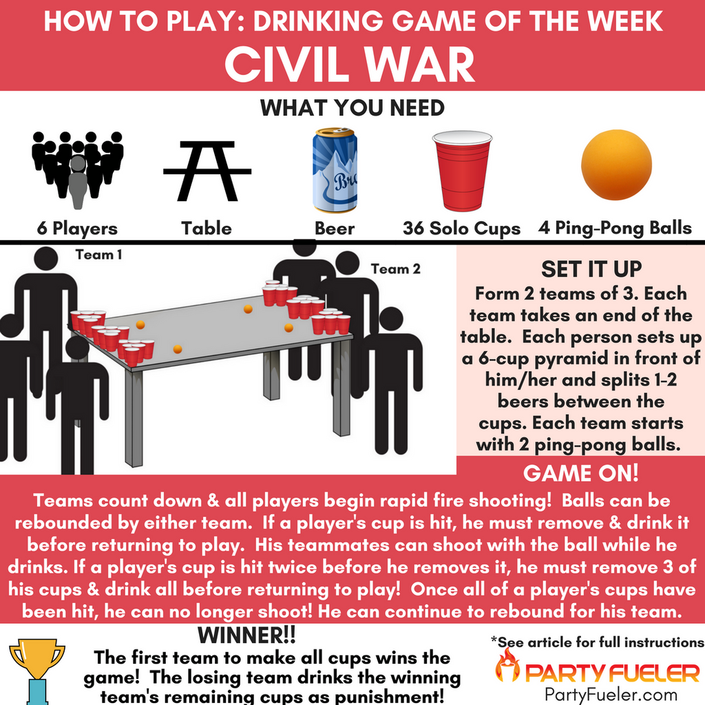 Civil War Drinking Game