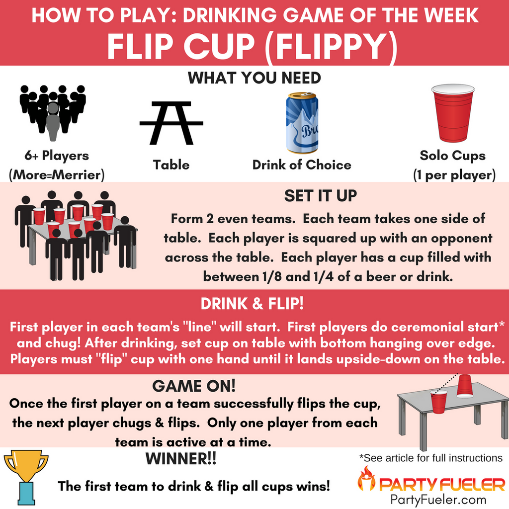 Flip Cup (AKA Flippy) Drinking Game