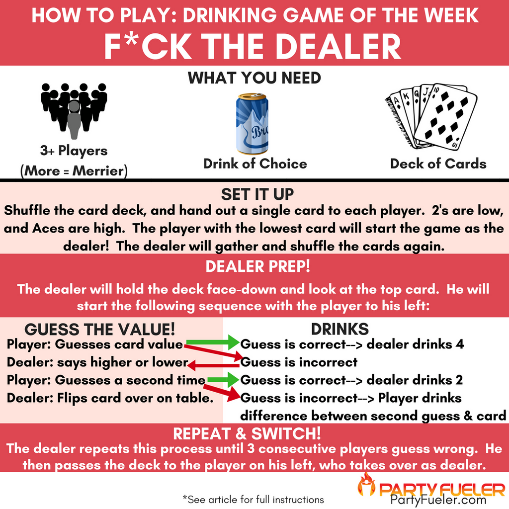 Fuck the Dealer (Screw the Dealer) Drinking Game
