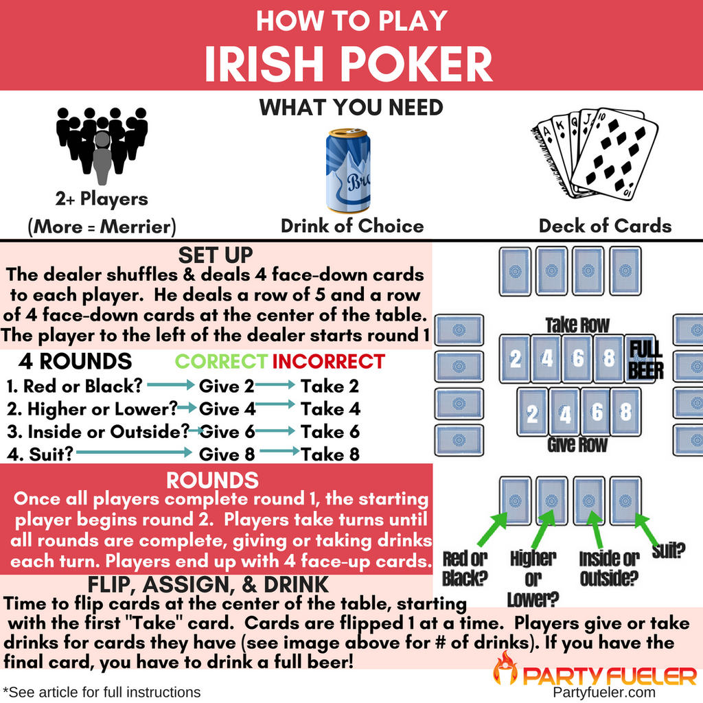 Quick easy poker games
