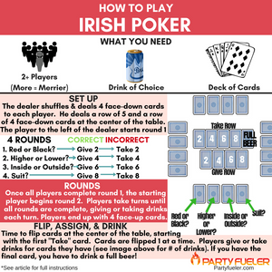 Irish Poker Drinking Game