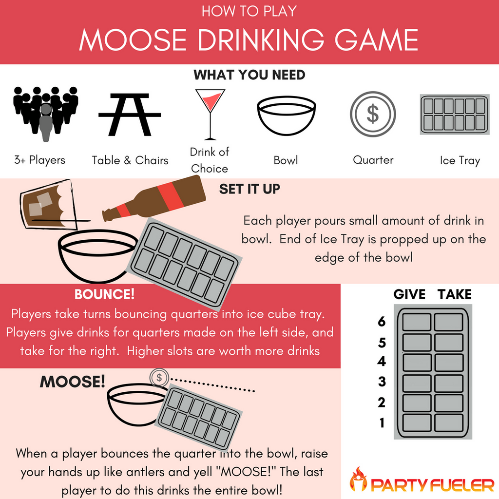Drinking Game of the Week: Moose