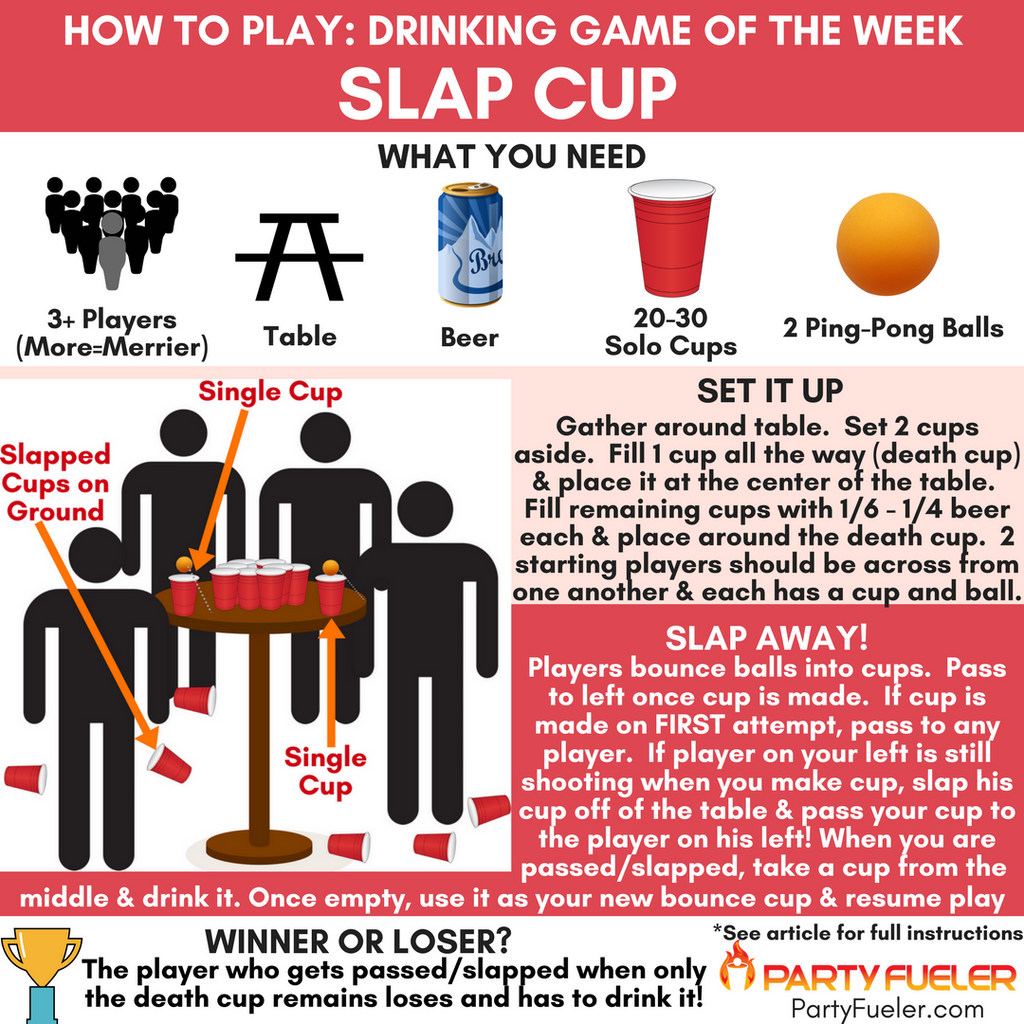 Slap Cup (AKA Smack a Bitch) Drinking Game