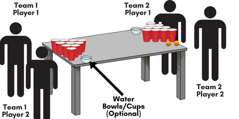 Beer Pong Set-Up