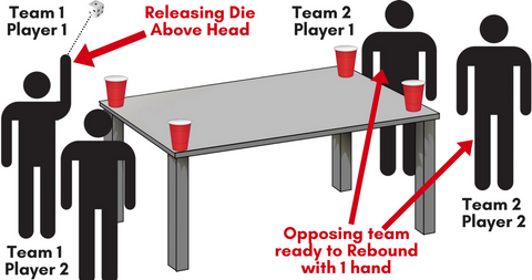 Biz Beer Die Drinking Game Set-Up