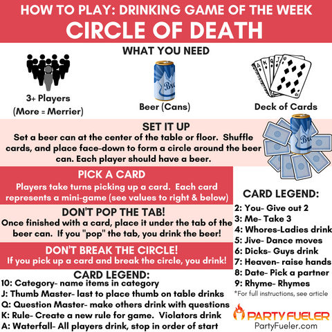 Circle of Death Drinking Game Rules, Kings Cup Rules
