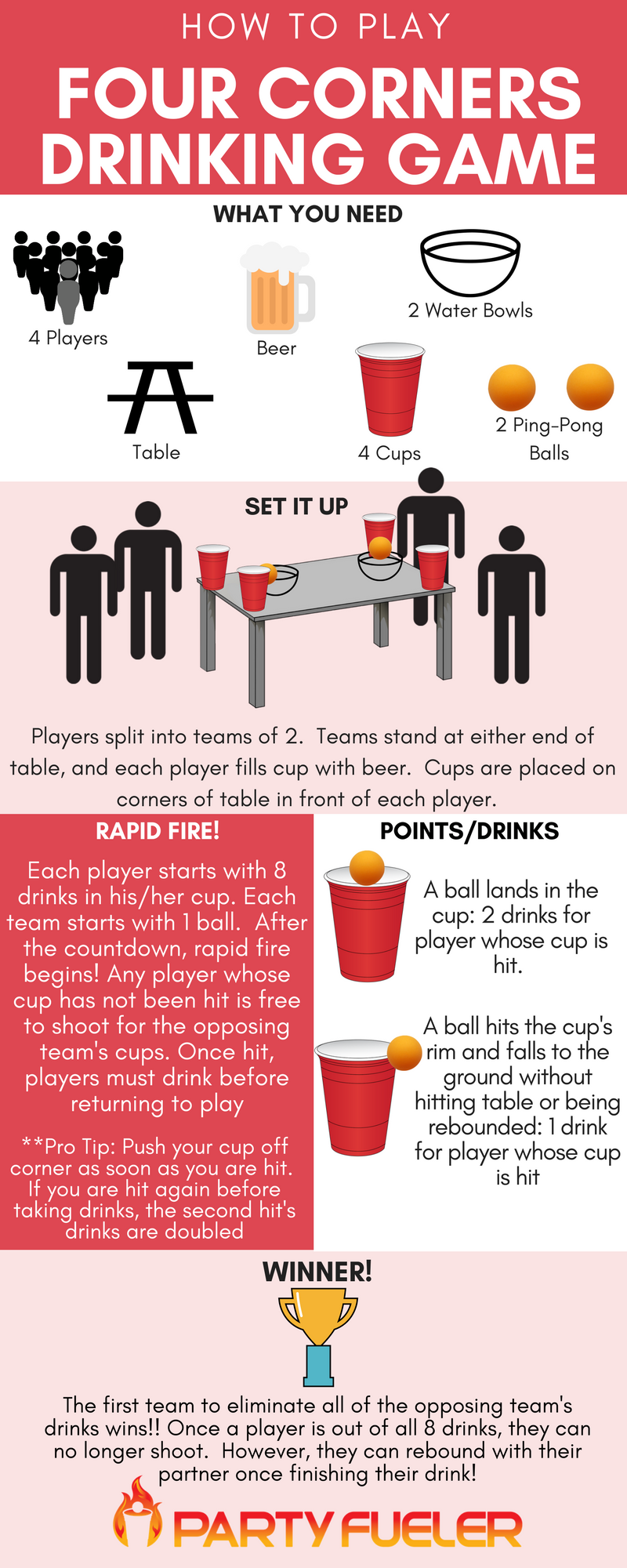 Four Corners Drinking Game Rules