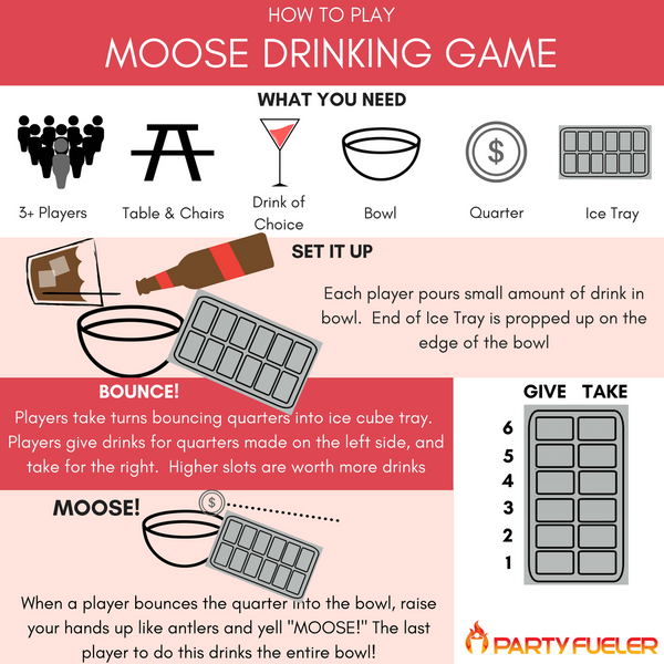 Moose Drinking Game Infographic
