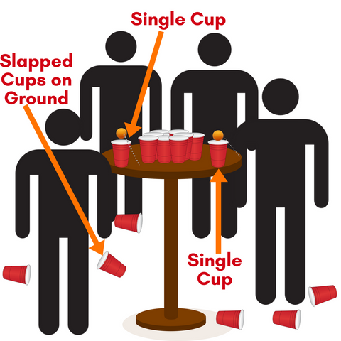 Slap Cup Drinking Game Set-Up
