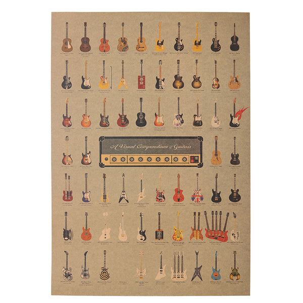 Vintage Poster Wallpaper Guitar World