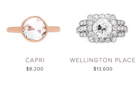 Vintage Engagement Rings April 25