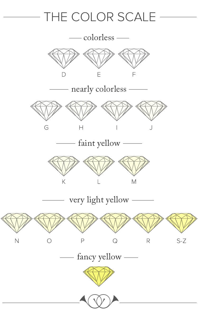 diamond color scale guide