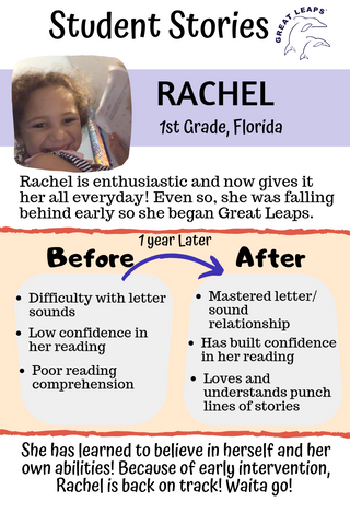 Rachel's Reading Success with Great Leaps