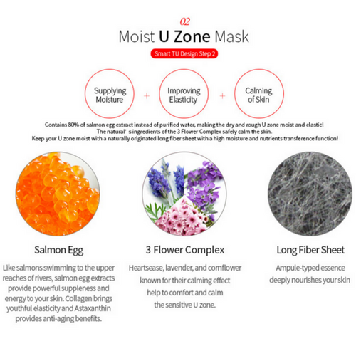 Dual Balancing Mask T Zone/U Zone Facial Sheet (5 Pack), Mask, [product_vendor, ]- Atria Skin