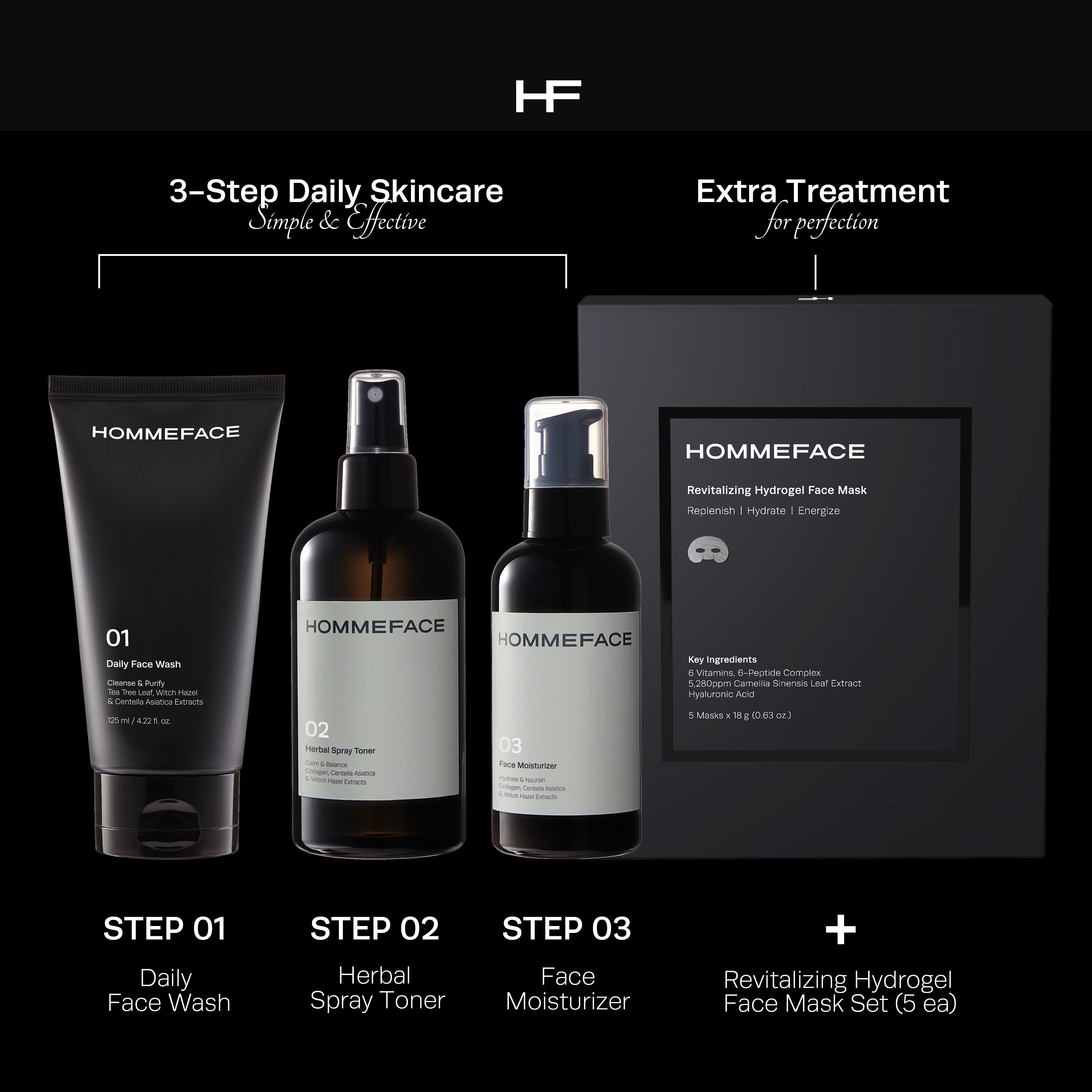 Limited Edition, Daily Skincare Trio Kit