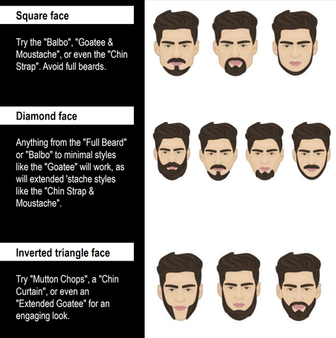 Beard Style For Your Face Shape 2018 Shavermen Pro