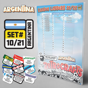 Argentina Football League 2021/22 Season League Ladders Set#10/21
