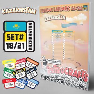 Kazakhstan Football League 2021/22 Season League Ladders Set#18/21