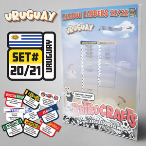 Uruguay Football League 2021/22 Season League Ladders Set#20/21
