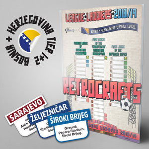 Bosnia & Herzegovina Football League Premier League and First Leagues 2018/2019 Season League Ladders - NEW!
