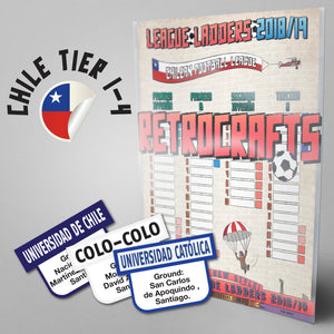 Chile Football League Primera División, Primera B, Segunda División, Tercera División Tiers 1-4 2018/2019 Season League Ladders