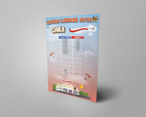 Chile Football League 2021/22 Season League Ladders Set#16/21