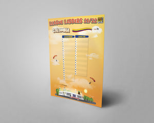 Colombia Football League 2021/22 Season League Ladders Set#3/21