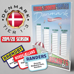 Denmark Football League Superliga, 1st Division, 2nd Division Groups 1 & 2 Tiers 1-3 2019 Season League Ladders