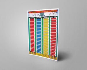 1960's Style English Football League Tiers 1-4 2018/2019 Season League Ladders - NEW!