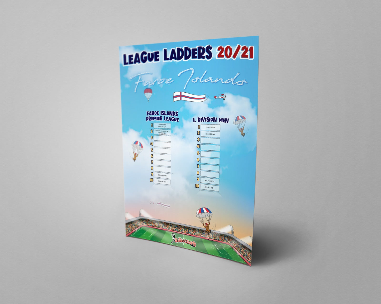 Faroe Islands Football League Premier League and 1. Deild Tiers 1-2 2020 Season League Ladders