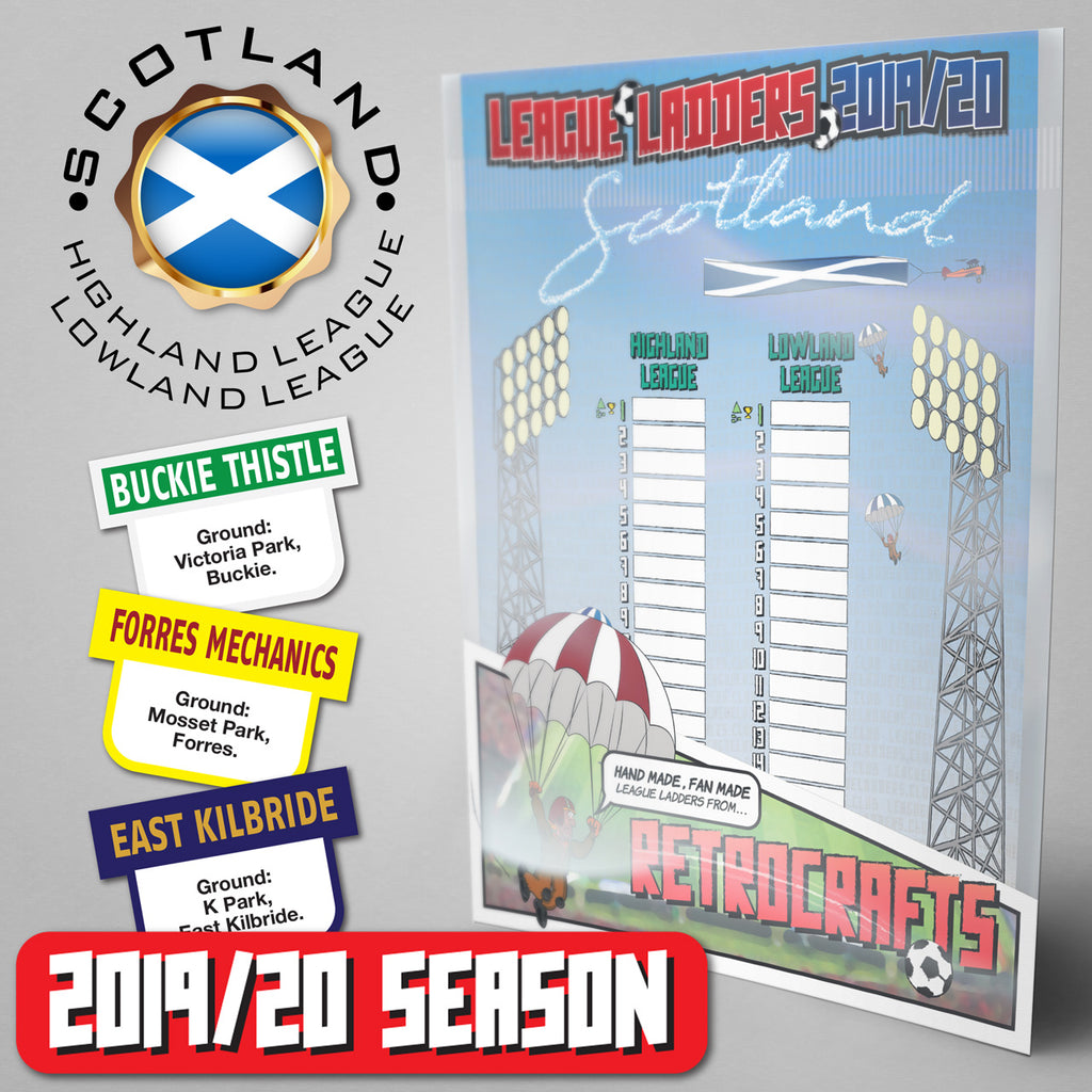 Scottish Football League Tier 5 Highland & Lowland Leagues 2019/2020 Season League Ladders Continental Edition