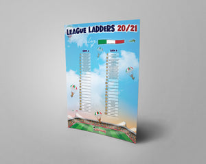 Italy Football League Tiers 1 & 2 2020/21 Season League Ladders
