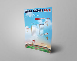 Latvia Football League Tiers 1 & 2 2020/21 Season League Ladders