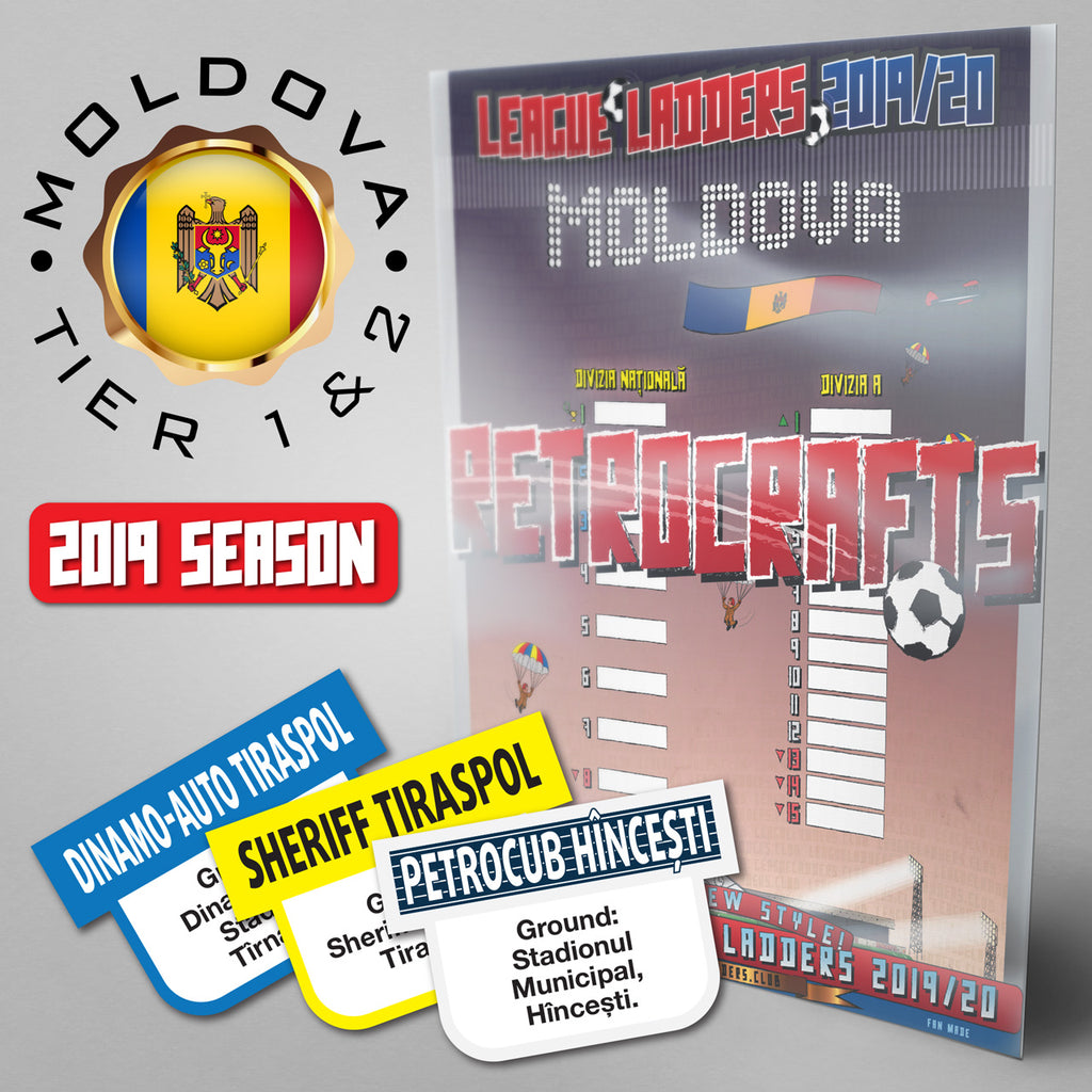 Moldovan Football League Divizia Națională and Divizia A Tiers 1&2 2019 Season League Ladders
