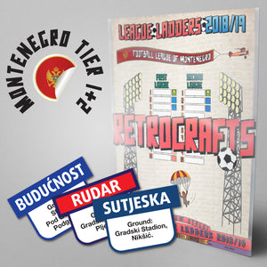 Montenegro Football League First League and Second League Tiers 1-2 2018/2019 Season League Ladders - NEW!