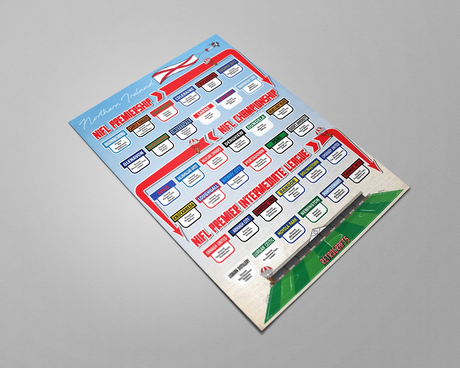Northern Ireland Football League Premiership, Championship and Premier Intermediate Leagues Tiers 1-3 2019 Season League Ladders
