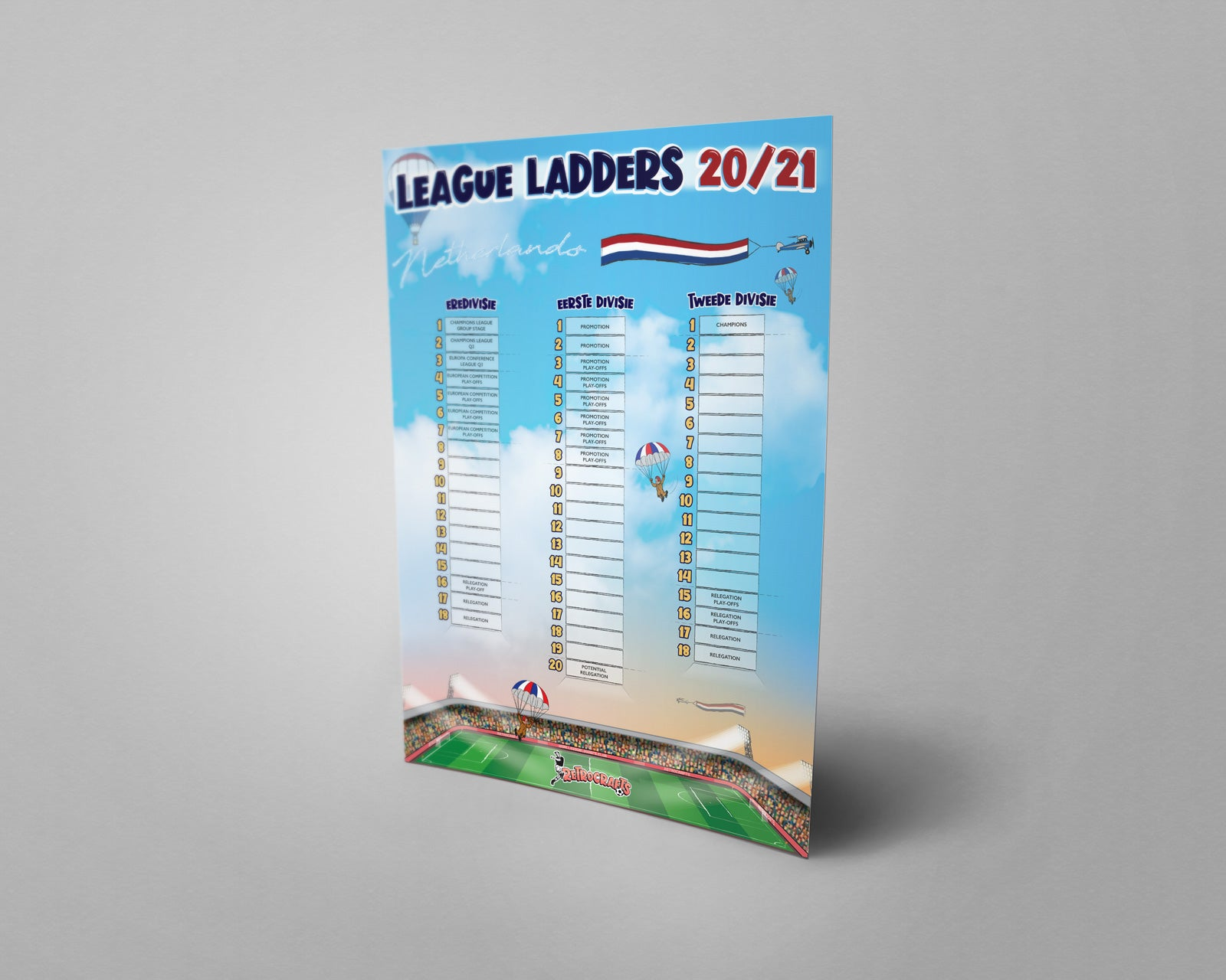 Netherlands Football League Tiers 1-3 2020/21 Season League Ladders