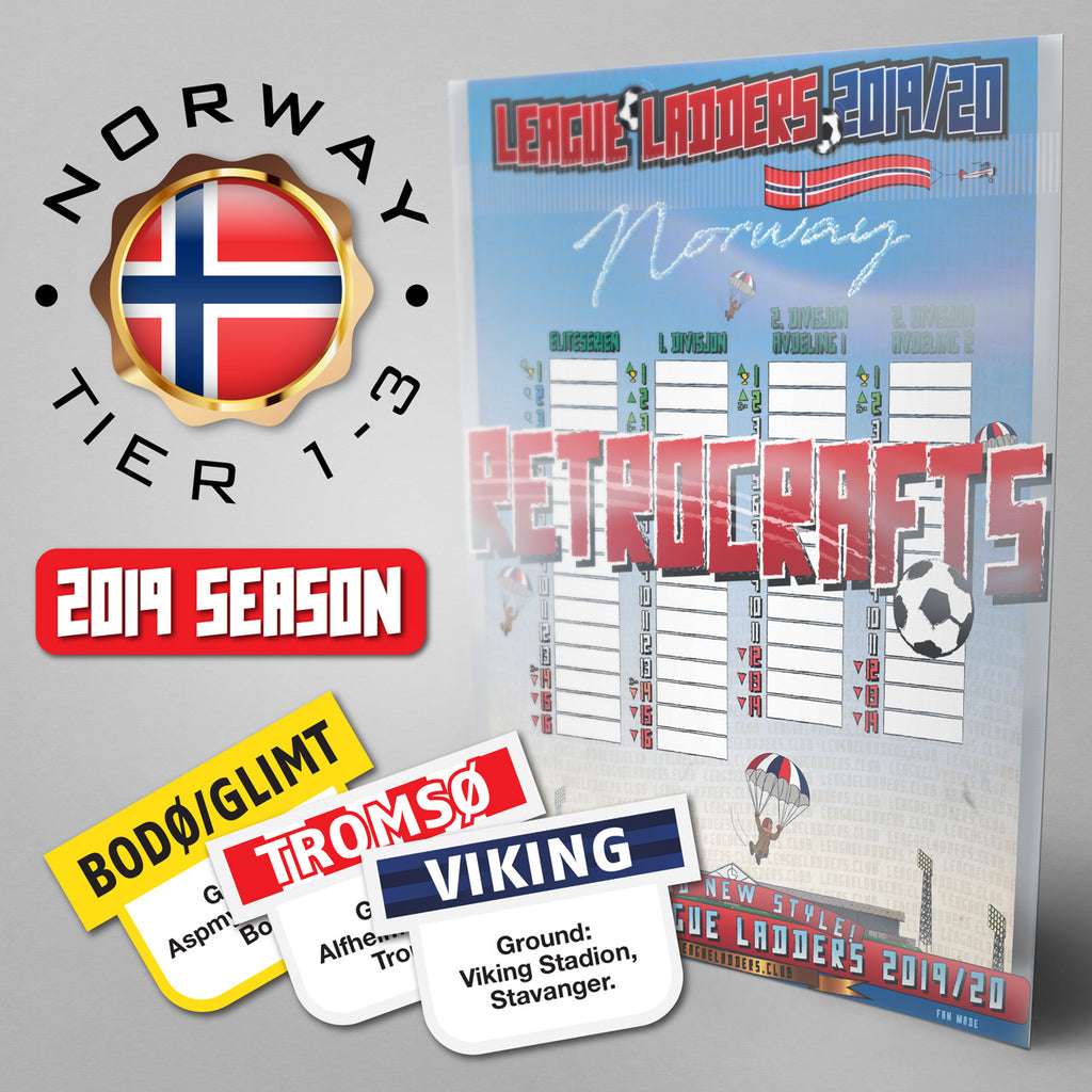 Norway Football League Eliteserien, 1. divisjon, 2. divisjon groups 1 & 2 Tiers 1-3 2019 Season League Ladders