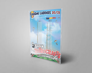 Romania Football League Tiers 1 & 2 2020/21 Season League Ladders
