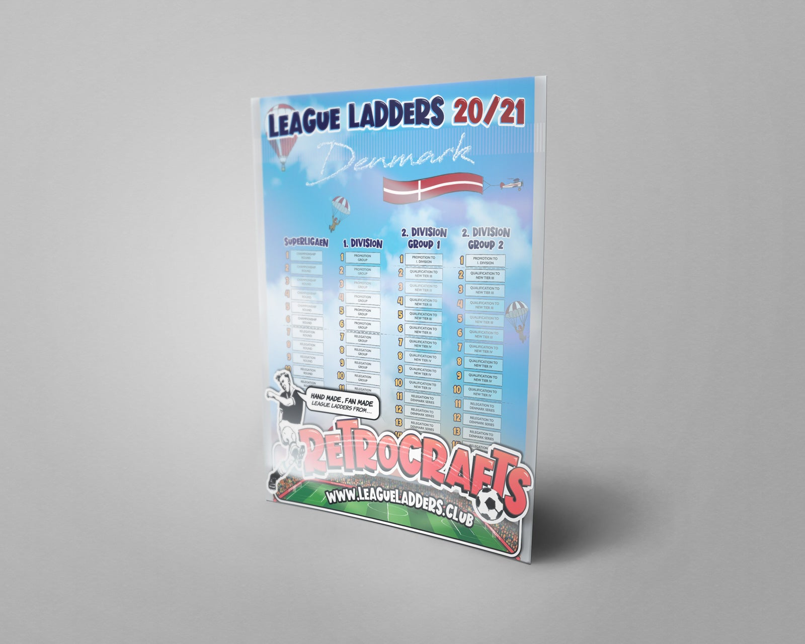 Denmark Football League Tiers 1-3 2020/21 Season League Ladders
