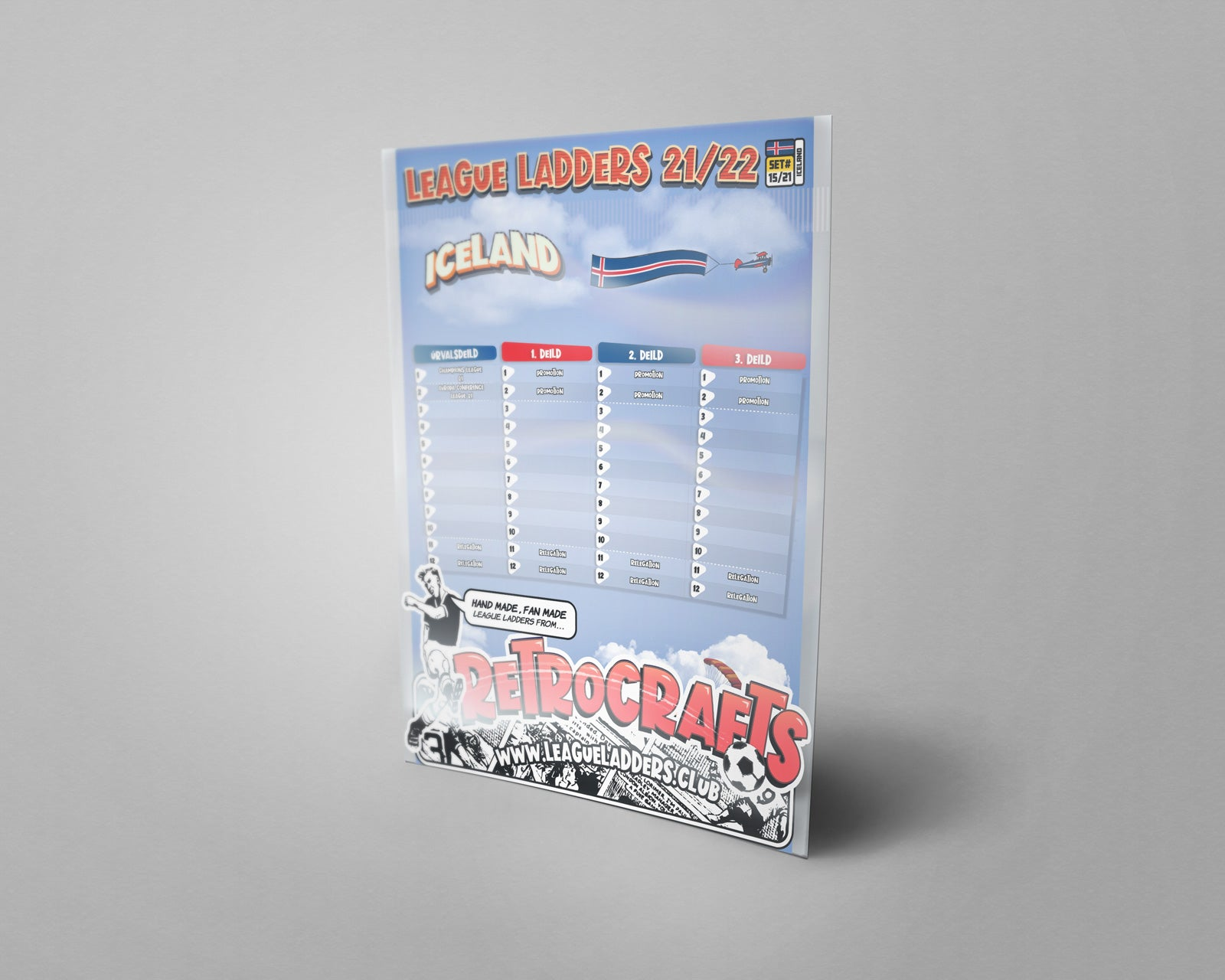Iceland Football League 2021/22 Season League Ladders Set#15/21