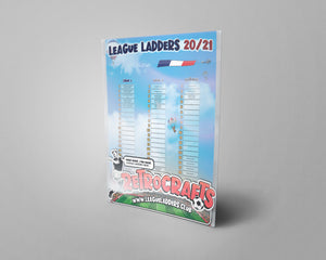 France Football League Tiers 1 to 3 2020/21 Season League Ladders
