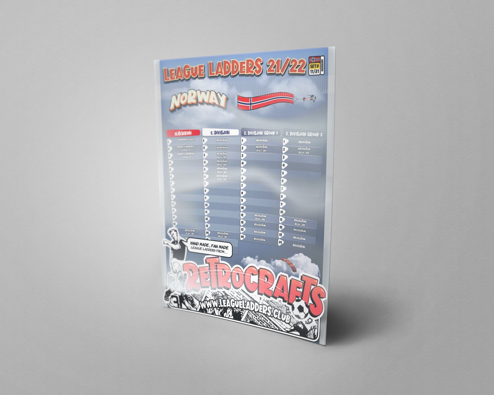 Norway Football League 2021/22 Season League Ladders Set#11/21