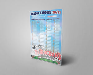 England Football League Tiers 1-4 2020 Season League Ladders