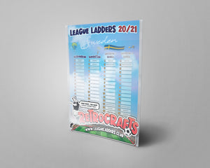 Sweden Football League Tiers 1-3 2020 Season League Ladders