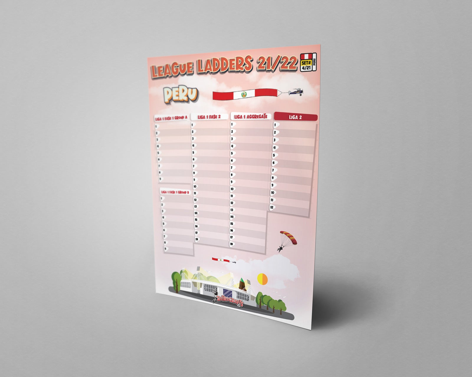 Peru Football League 2021/22 Season League Ladders Set#4/21