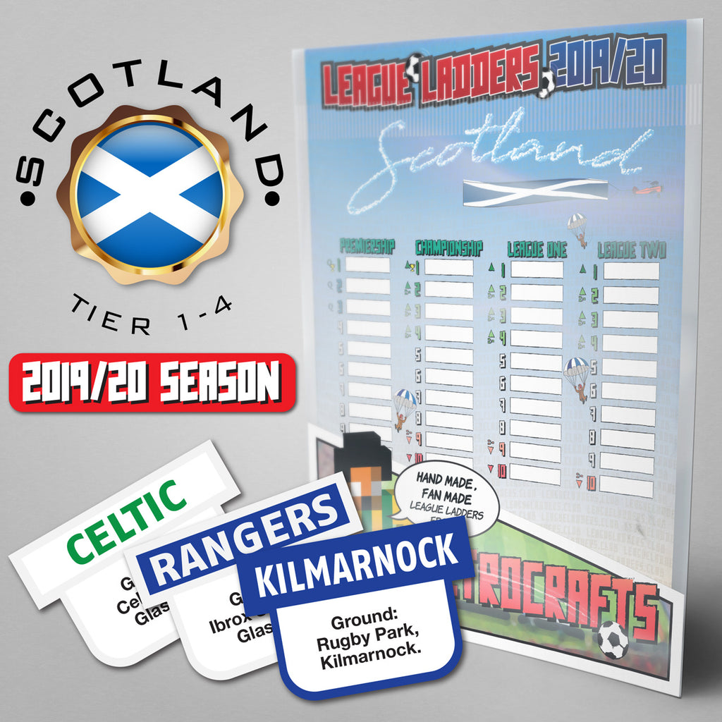 Scottish Football League Tiers 1-4 2019/2020 Season League Ladders Continental Edition