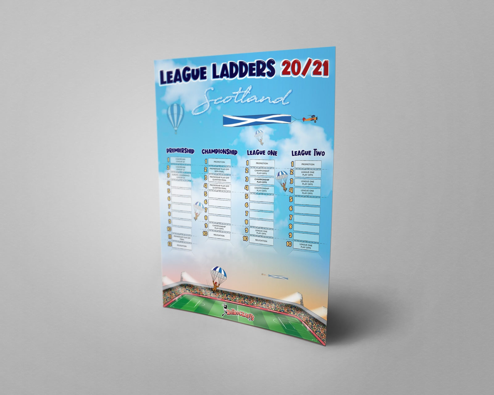 Scotland Football League Tiers 1-4 2020 Season League Ladders