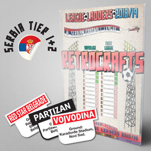 Serbia Football League SuperLiga & First League Tiers 1-2 2018/2019 Season League Ladders - NEW!