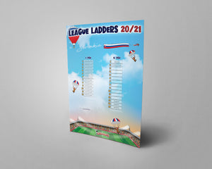 Slovakia Football League Tiers 1 & 2 2020/21 Season League Ladders